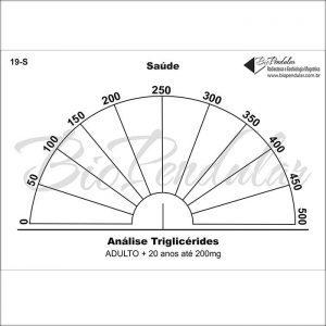 Saúde - Análise Triglicérides